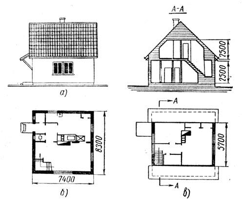 Мал одноповерховий житловий будинок